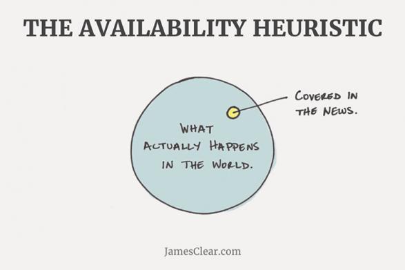 Эвристика доступности: все, что на самом деле происходит в мире, и что из этого освещается в медиа.